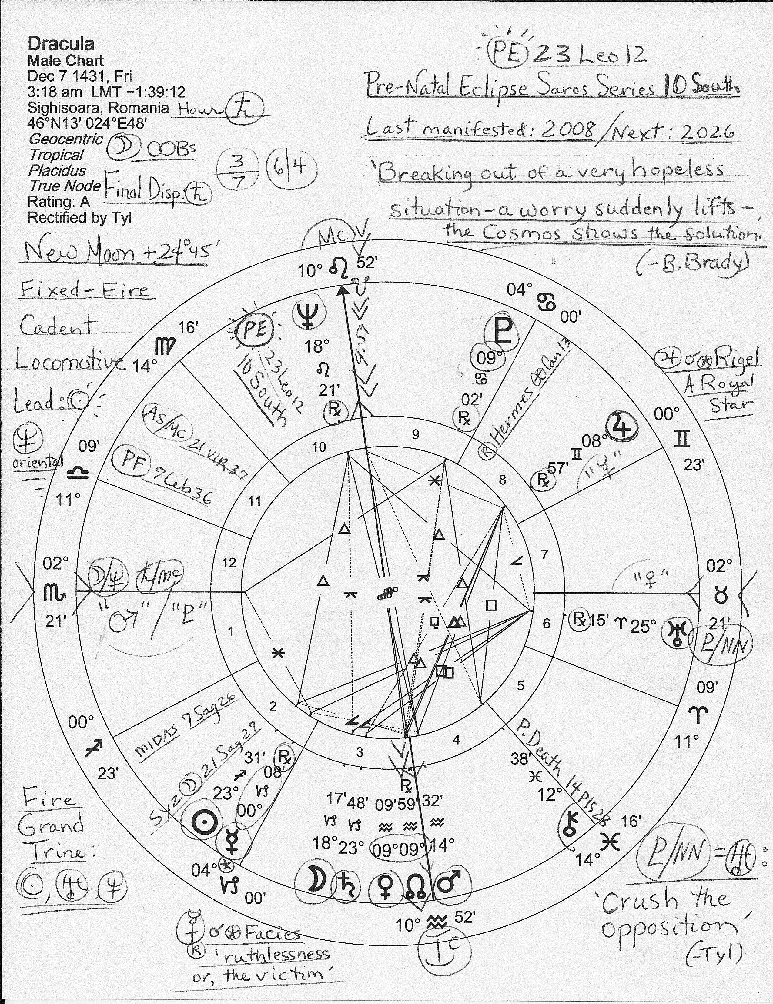 A rectified natal horoscope for dracula judes threshold which squares uranus from its own sign of capricorn sign of law and government neptune in royal leo sign of the natural ruler is atop the chart nvjuhfo Choice Image