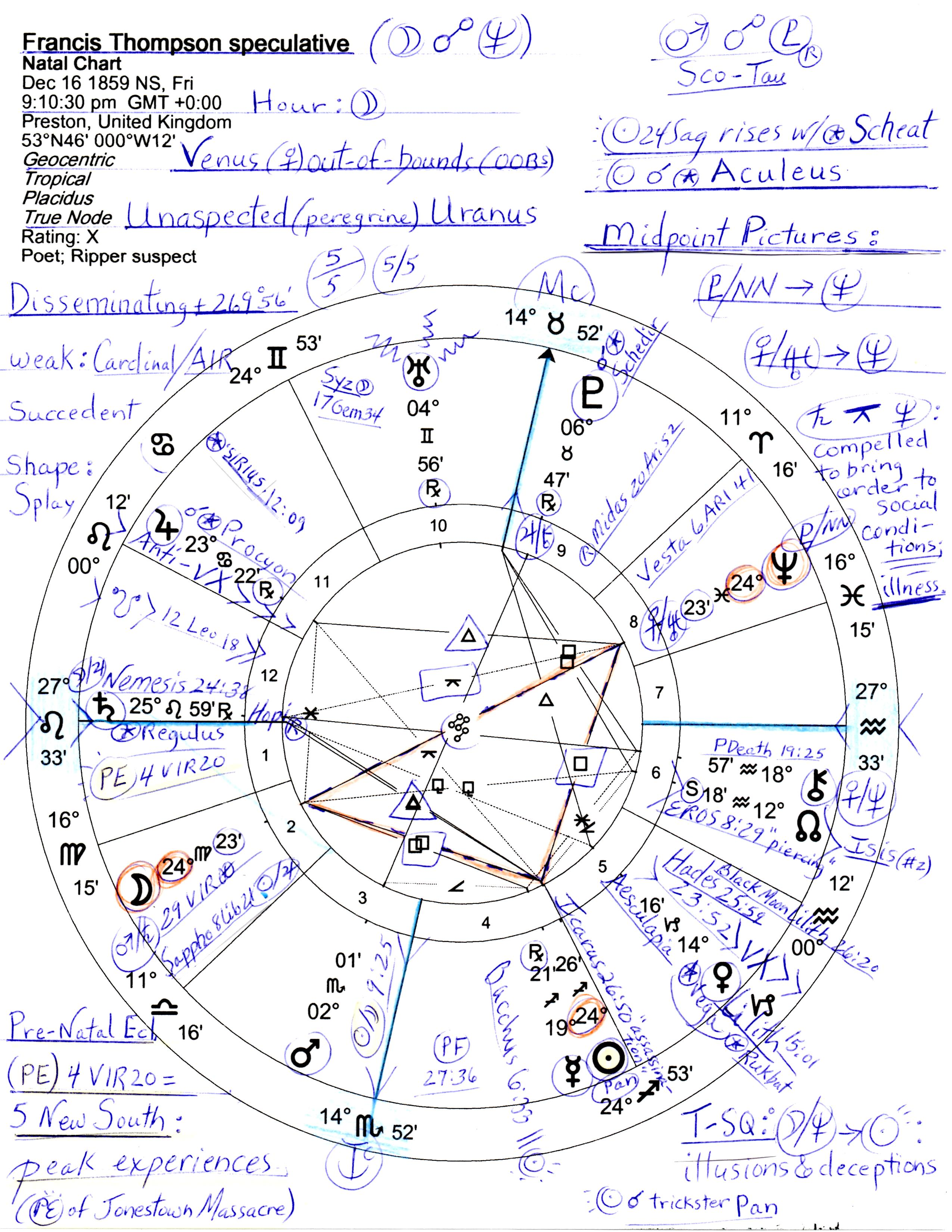 The stars of poet francis thompson ripper suspect judes threshold francis thompson speculative natal chart geenschuldenfo Image collections