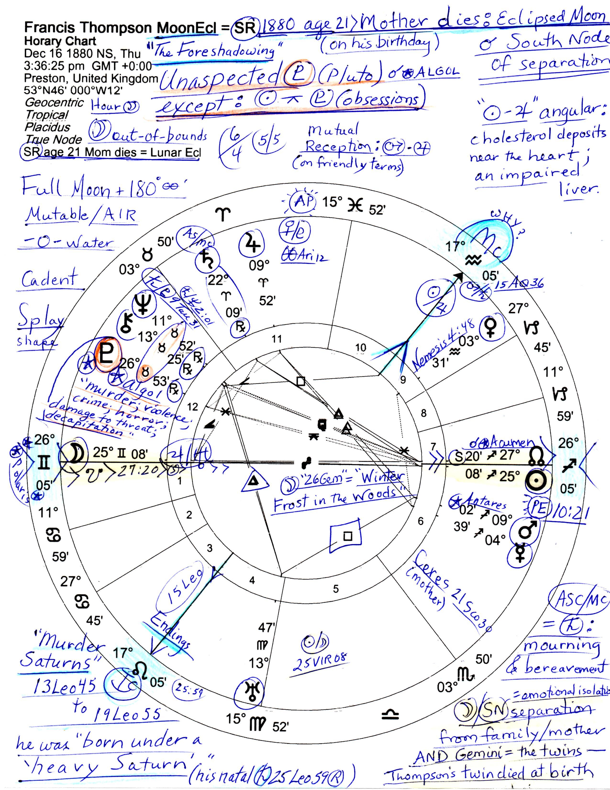 Forensic astrology judes threshold gemini lunar eclipse dec 16 1880 geenschuldenfo Image collections