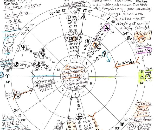 Please Enlarge The Image To Read My Study Notes Squished As Usual Upon The Chart And If You Wish More Details Concerning The Th Congress Horoscope